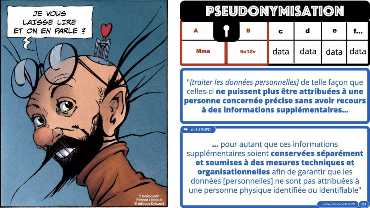RGPD e-Privacy principes actualité jurisprudence ©Ledieu-Avocats 25-06-2021.251