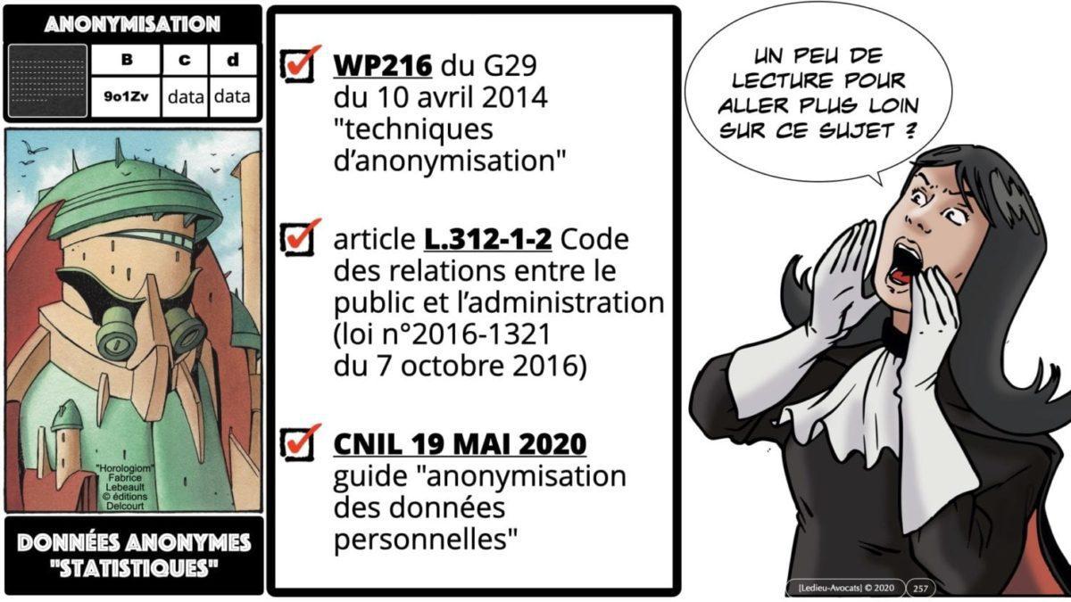 RGPD e-Privacy principes actualité jurisprudence ©Ledieu-Avocats 25-06-2021.257