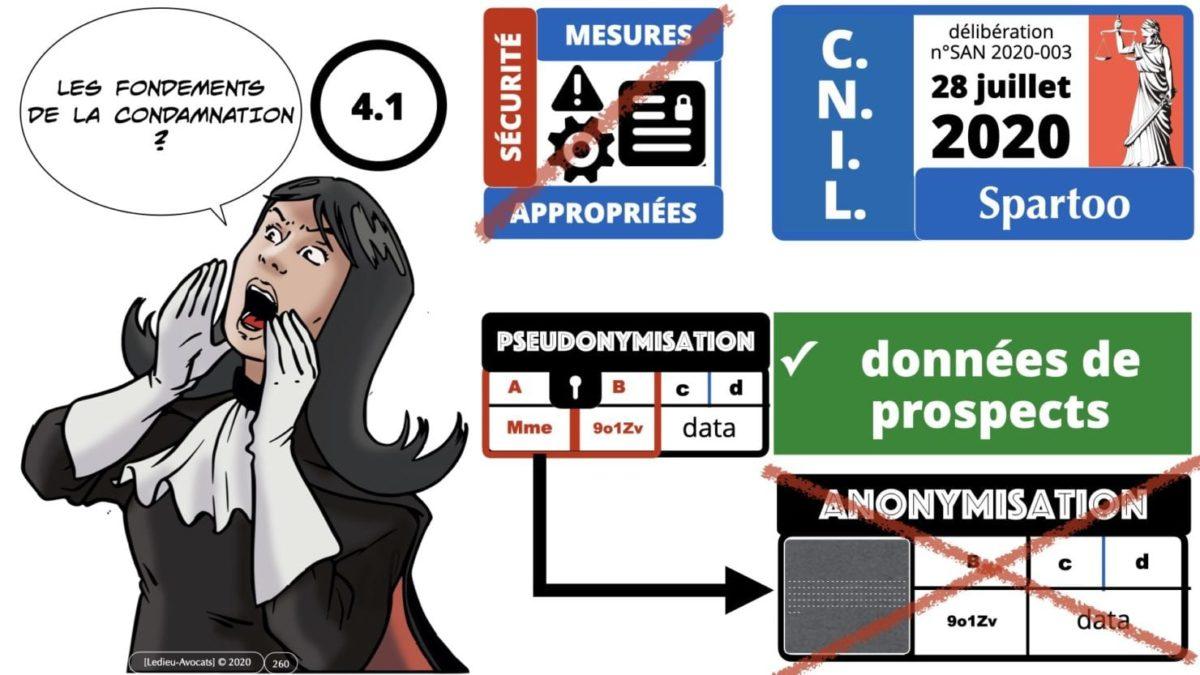 RGPD e-Privacy principes actualité jurisprudence ©Ledieu-Avocats 25-06-2021.260