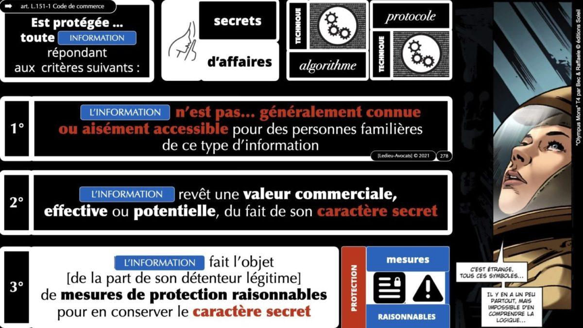 RGPD e-Privacy principes actualité jurisprudence ©Ledieu-Avocats 25-06-2021.278