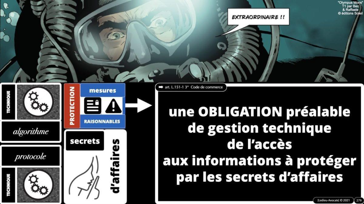 RGPD e-Privacy principes actualité jurisprudence ©Ledieu-Avocats 25-06-2021.279