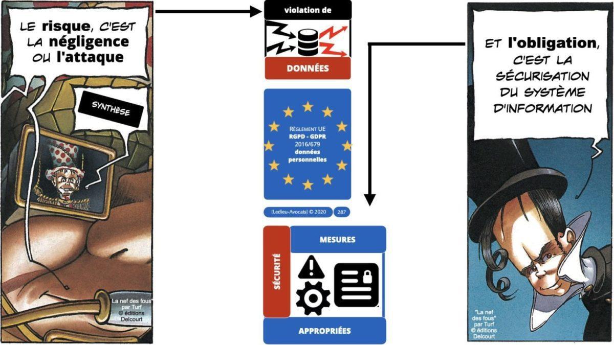RGPD e-Privacy principes actualité jurisprudence ©Ledieu-Avocats 25-06-2021.287