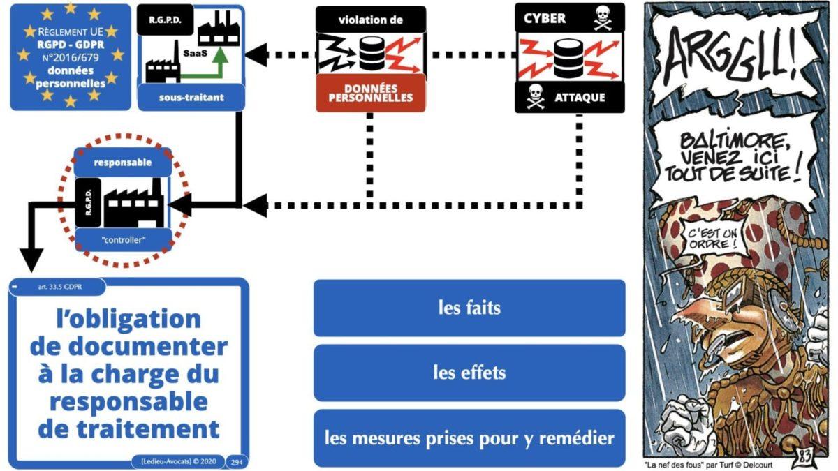RGPD e-Privacy principes actualité jurisprudence ©Ledieu-Avocats 25-06-2021.294