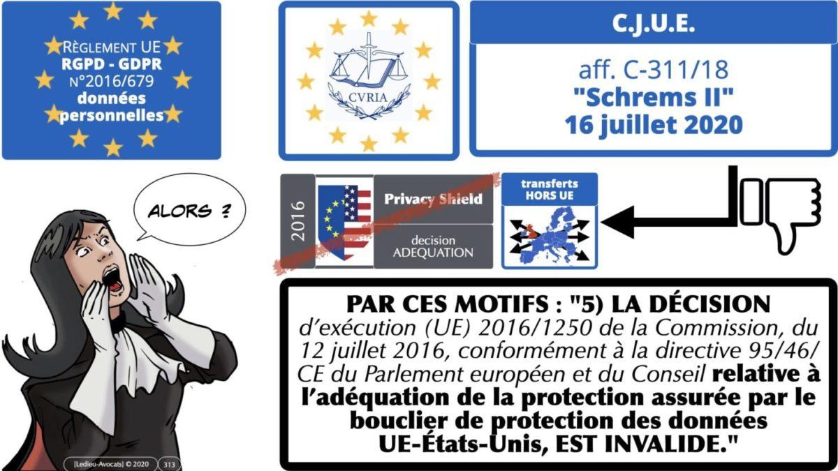 RGPD e-Privacy principes actualité jurisprudence ©Ledieu-Avocats 25-06-2021.313