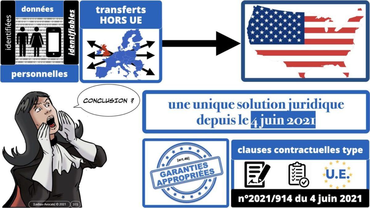 RGPD e-Privacy principes actualité jurisprudence ©Ledieu-Avocats 25-06-2021.315