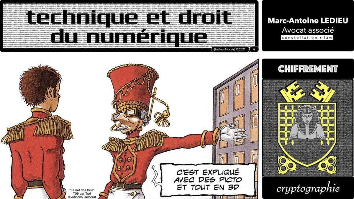 341 chiffrement cryptographie symetrique asymetrique hachage cryptographique TECHNIQUE JURIDIQUE © Ledieu-Avocat 05-07-2021.006