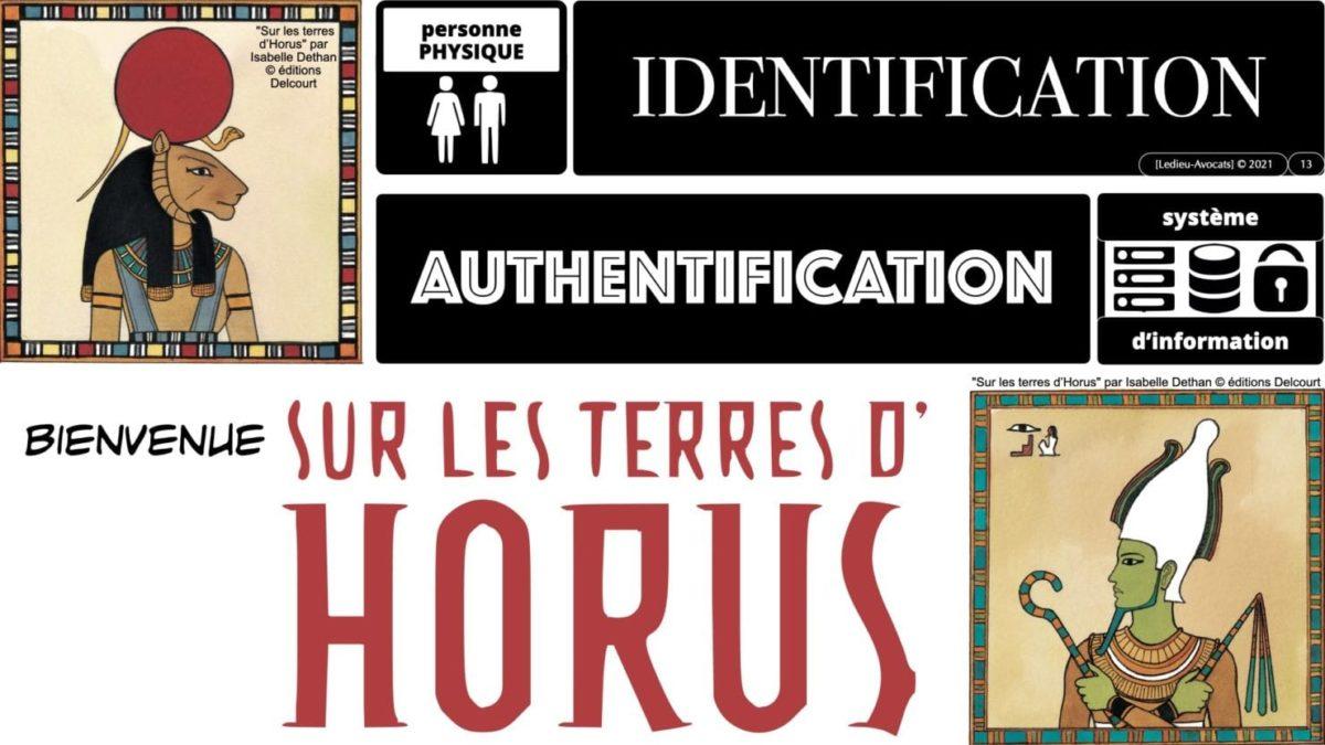 341 chiffrement cryptographie symetrique asymetrique hachage cryptographique TECHNIQUE JURIDIQUE © Ledieu-Avocat 05-07-2021.013