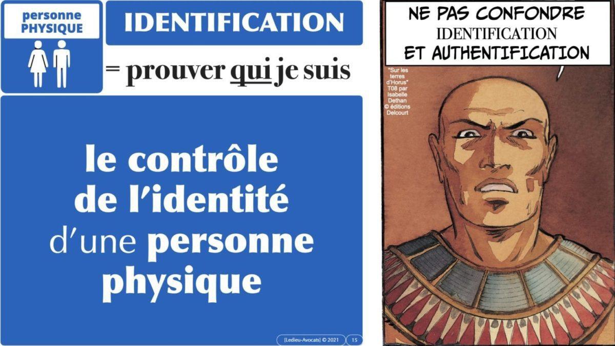 341 chiffrement cryptographie symetrique asymetrique hachage cryptographique TECHNIQUE JURIDIQUE © Ledieu-Avocat 05-07-2021.015