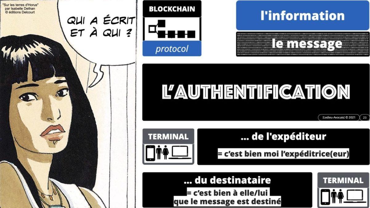 341 chiffrement cryptographie symetrique asymetrique hachage cryptographique TECHNIQUE JURIDIQUE © Ledieu-Avocat 05-07-2021.023