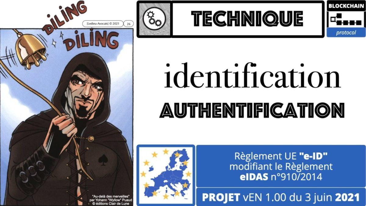 341 chiffrement cryptographie symetrique asymetrique hachage cryptographique TECHNIQUE JURIDIQUE © Ledieu-Avocat 05-07-2021.026