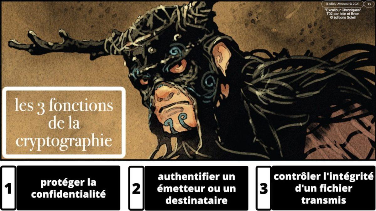 341 chiffrement cryptographie symetrique asymetrique hachage cryptographique TECHNIQUE JURIDIQUE © Ledieu-Avocat 05-07-2021.033