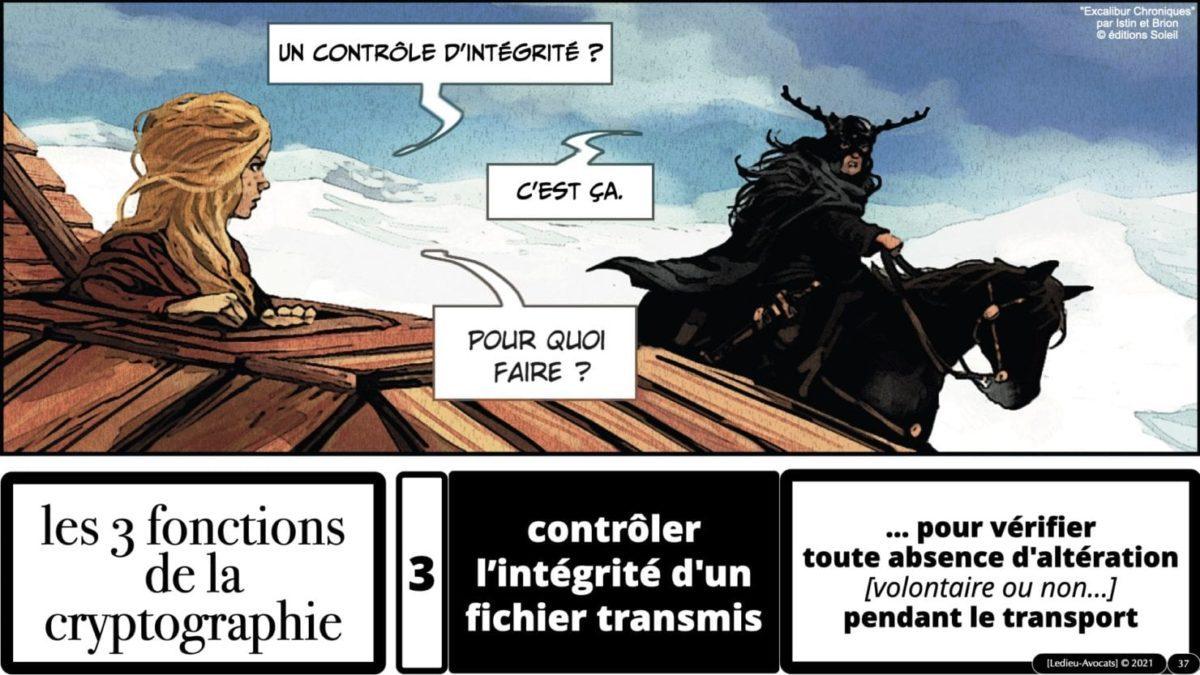 341 chiffrement cryptographie symetrique asymetrique hachage cryptographique TECHNIQUE JURIDIQUE © Ledieu-Avocat 05-07-2021.037