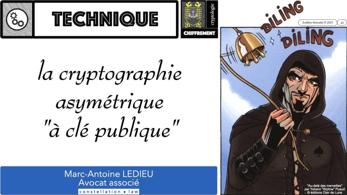 341 chiffrement cryptographie symetrique asymetrique hachage cryptographique TECHNIQUE JURIDIQUE © Ledieu-Avocat 05-07-2021.045