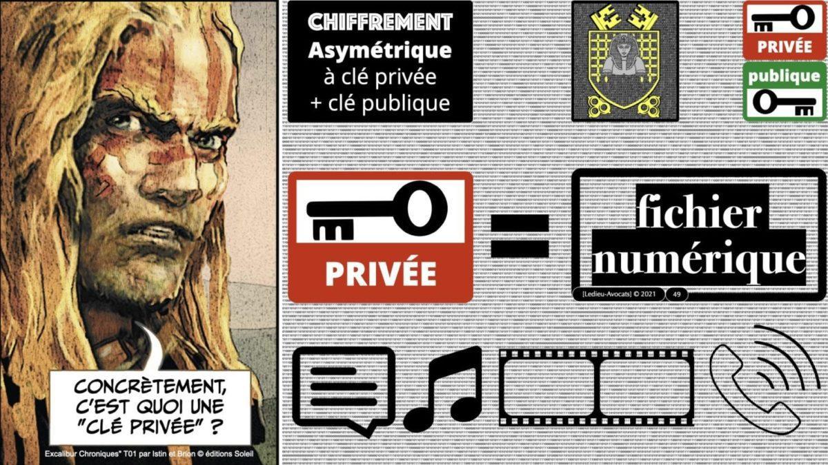341 chiffrement cryptographie symetrique asymetrique hachage cryptographique TECHNIQUE JURIDIQUE © Ledieu-Avocat 05-07-2021.049