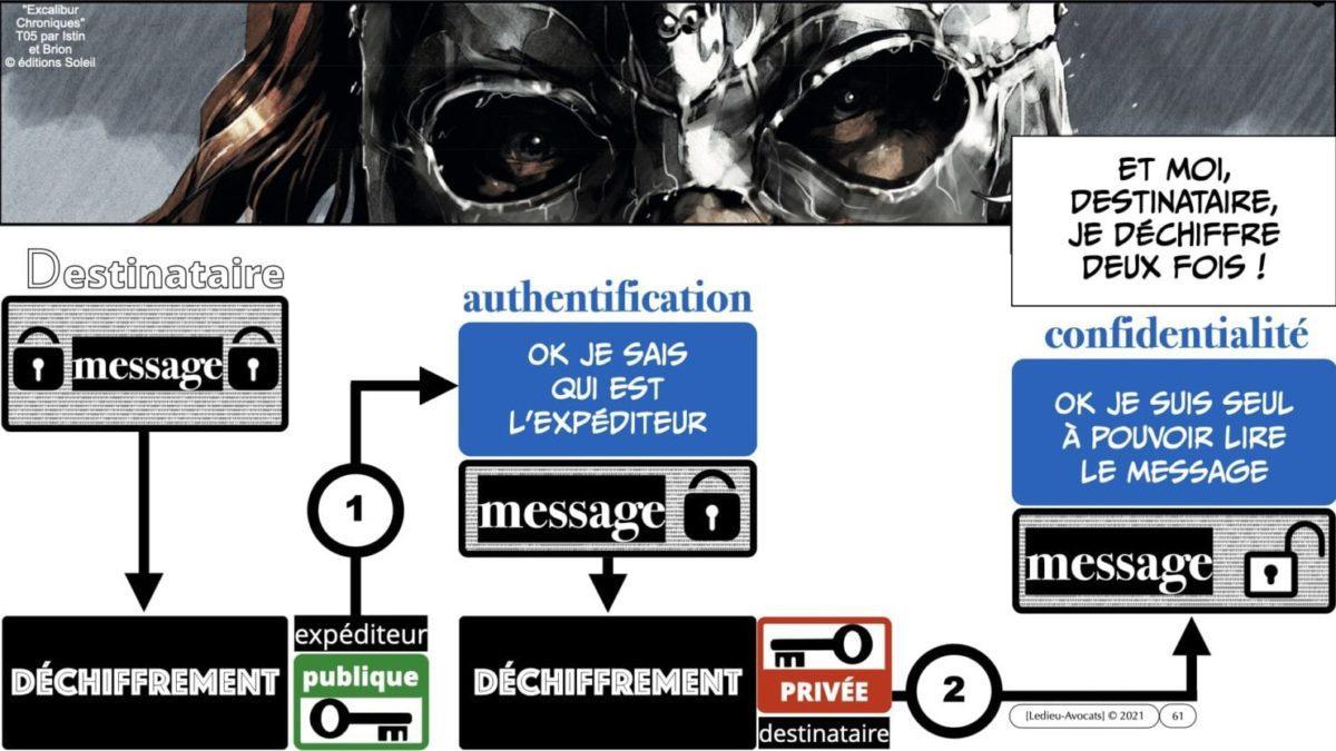341 chiffrement cryptographie symetrique asymetrique hachage cryptographique TECHNIQUE JURIDIQUE © Ledieu-Avocat 05-07-2021.061