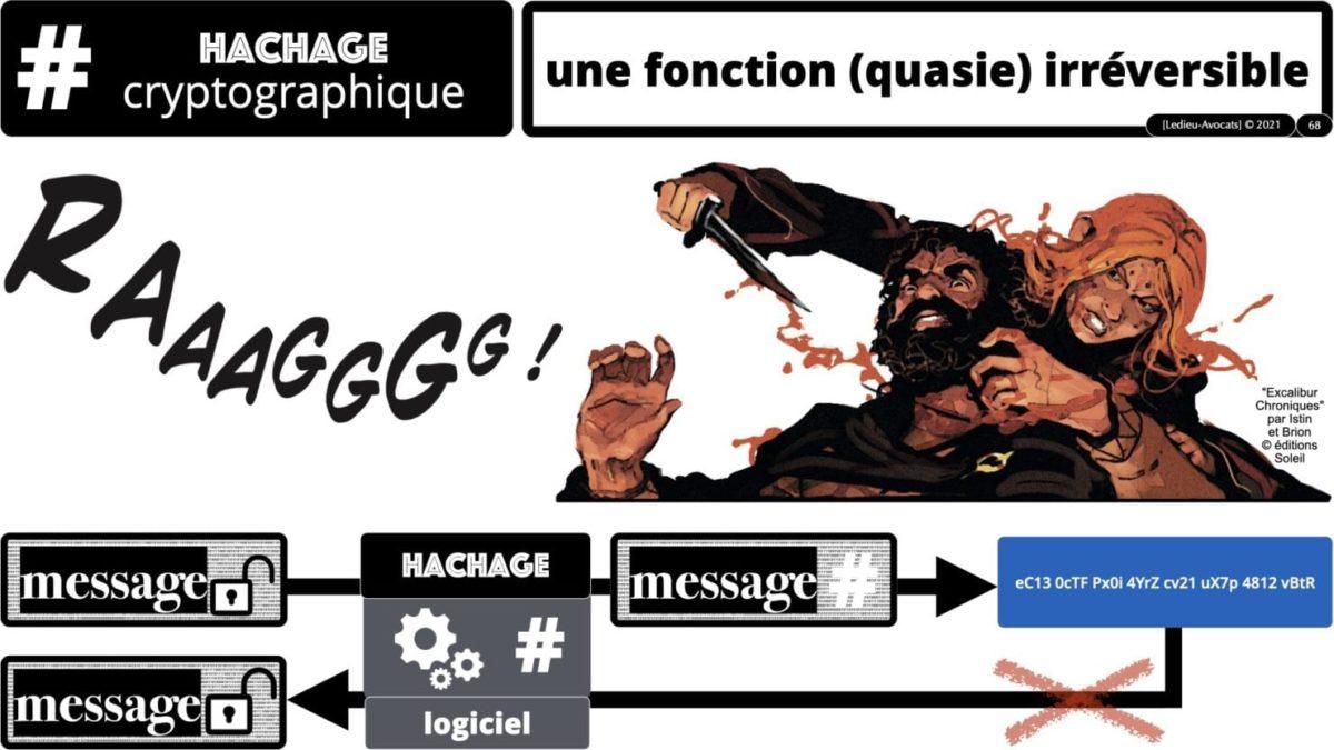 341 chiffrement cryptographie symetrique asymetrique hachage cryptographique TECHNIQUE JURIDIQUE © Ledieu-Avocat 05-07-2021.068