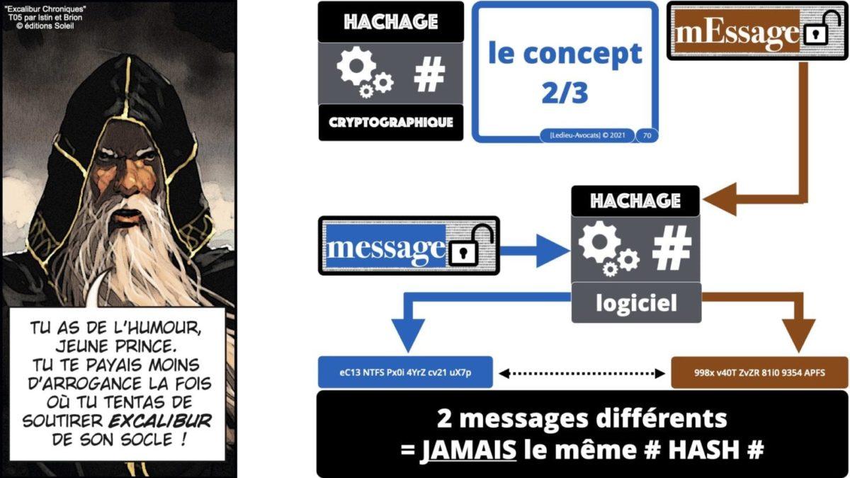 341 chiffrement cryptographie symetrique asymetrique hachage cryptographique TECHNIQUE JURIDIQUE © Ledieu-Avocat 05-07-2021.070
