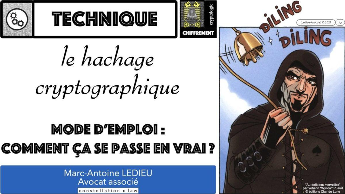 341 chiffrement cryptographie symetrique asymetrique hachage cryptographique TECHNIQUE JURIDIQUE © Ledieu-Avocat 05-07-2021.072