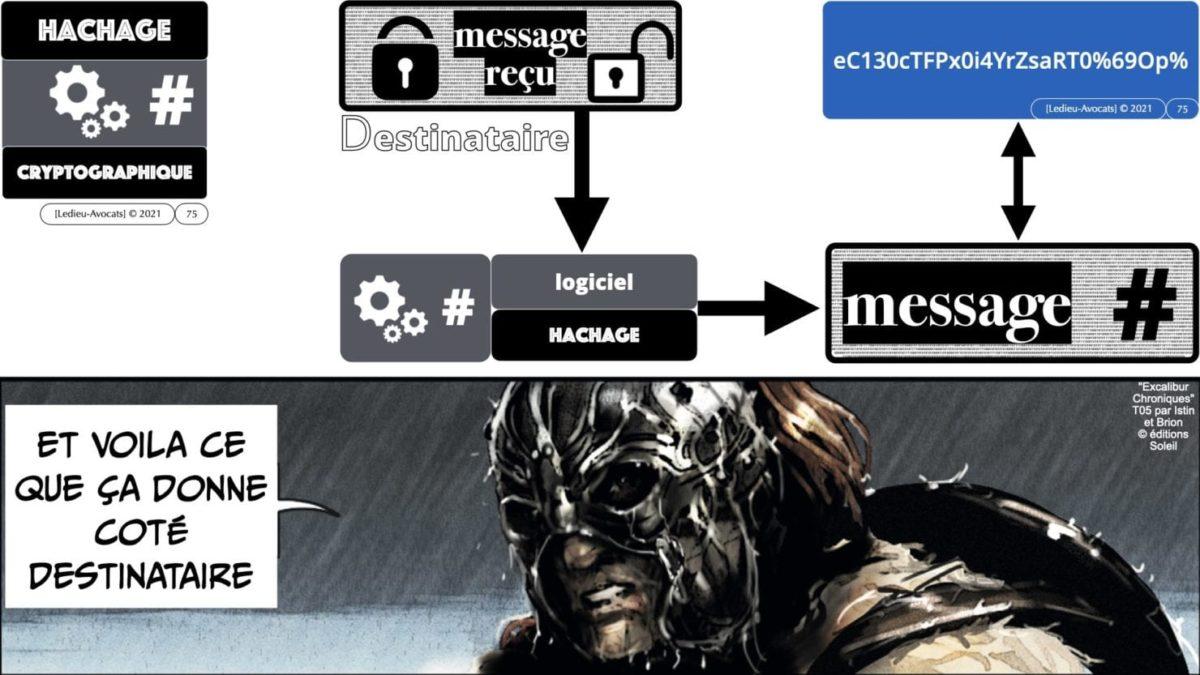 341 chiffrement cryptographie symetrique asymetrique hachage cryptographique TECHNIQUE JURIDIQUE © Ledieu-Avocat 05-07-2021.075