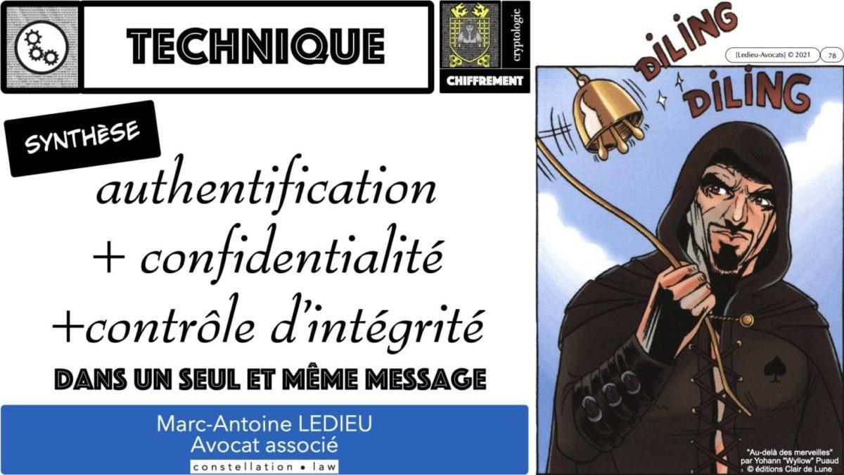 341 chiffrement cryptographie symetrique asymetrique hachage cryptographique TECHNIQUE JURIDIQUE © Ledieu-Avocat 05-07-2021.078