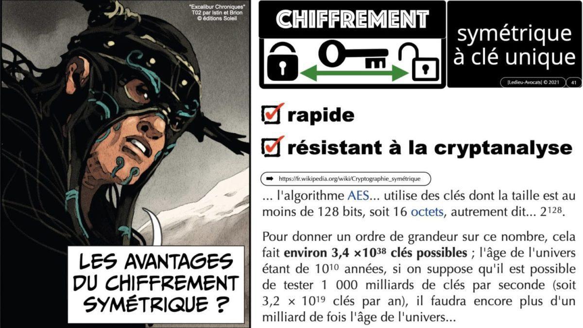 341 chiffrement cryptographie symetrique asymetrique hachage cryptographique TECHNIQUE JURIDIQUE © Ledieu-Avocat 12-07-2021.041