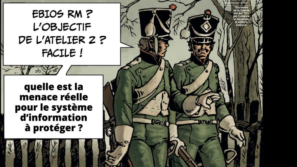 342 cyber sécurité #2 OIV OSE analyse risque EBIOS RM © Ledieu-avocat 15-07-2021.083