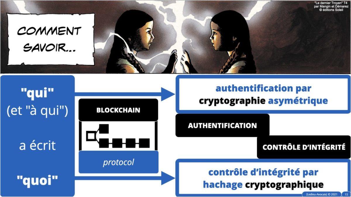 339 référentiel ANSSI PVID identification authentification © Ledieu-Avocats.015