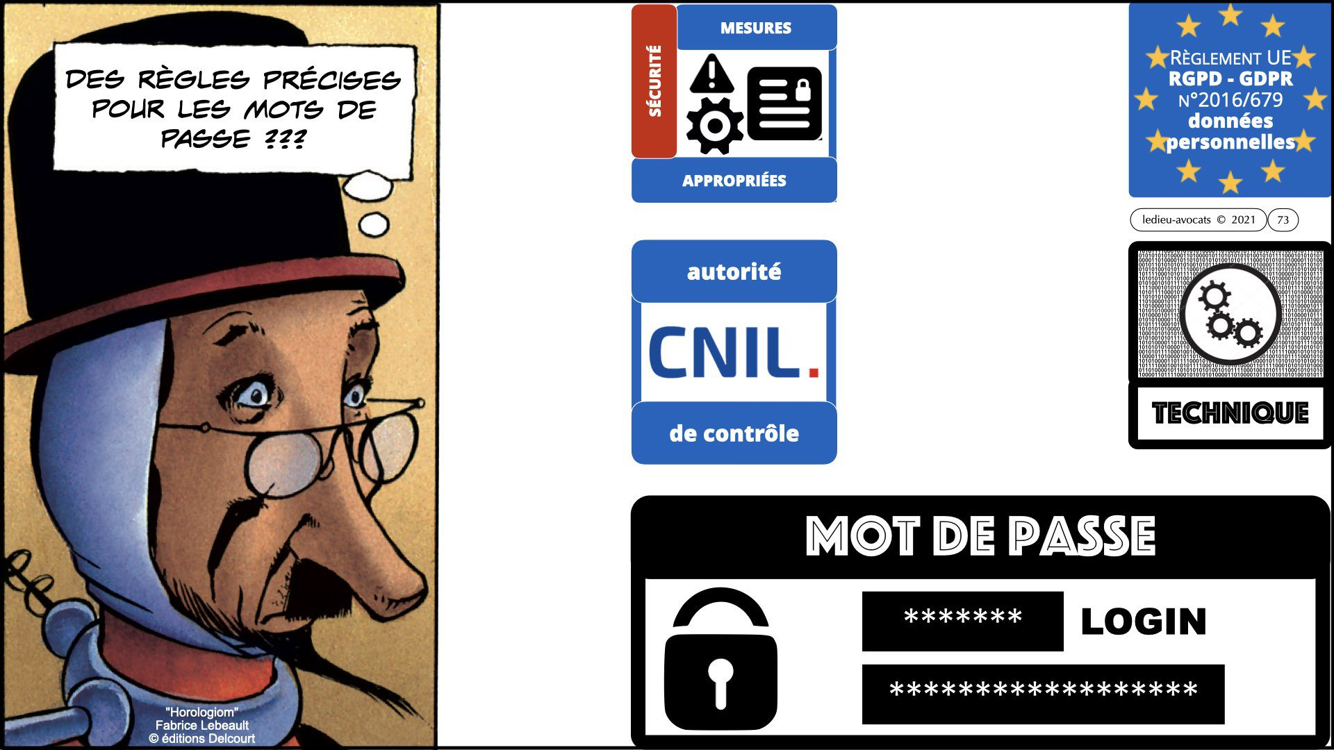 342 droit mot de passe OIV OSE ANALYSE de RISQUE EBIOS RM © Ledieu-Avocats technique droit numérique 05-09-2021.003