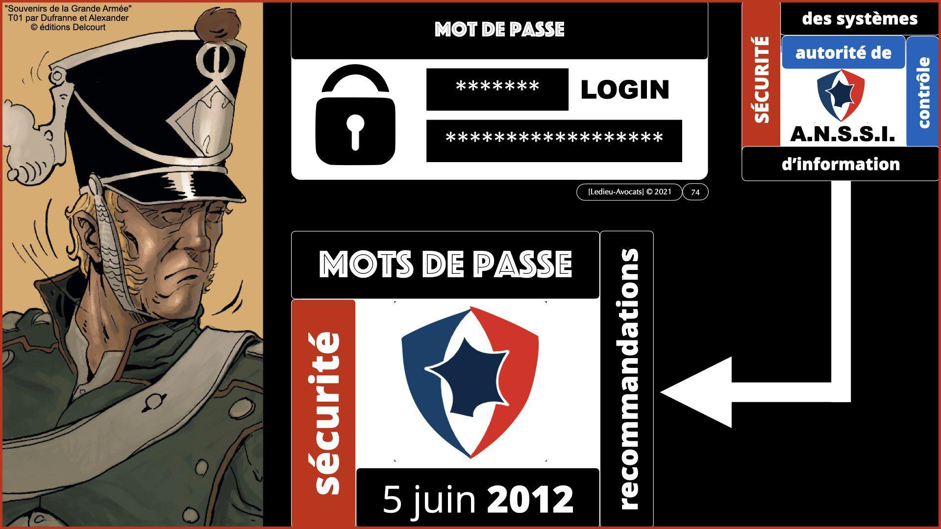 342 droit mot de passe OIV OSE ANALYSE de RISQUE EBIOS RM © Ledieu-Avocats technique droit numérique 05-09-2021.004
