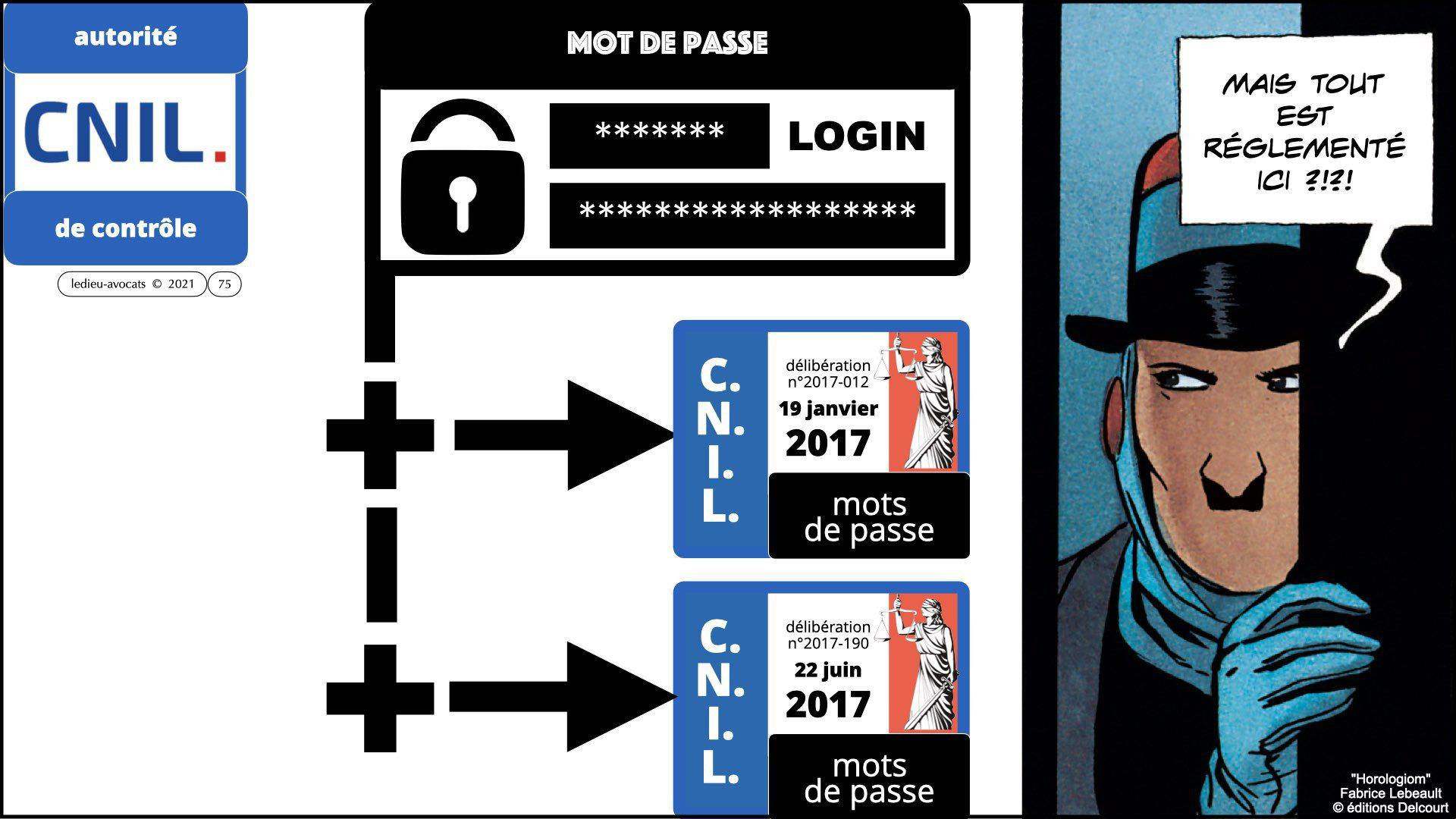342 droit mot de passe OIV OSE ANALYSE de RISQUE EBIOS RM © Ledieu-Avocats technique droit numérique 05-09-2021.005