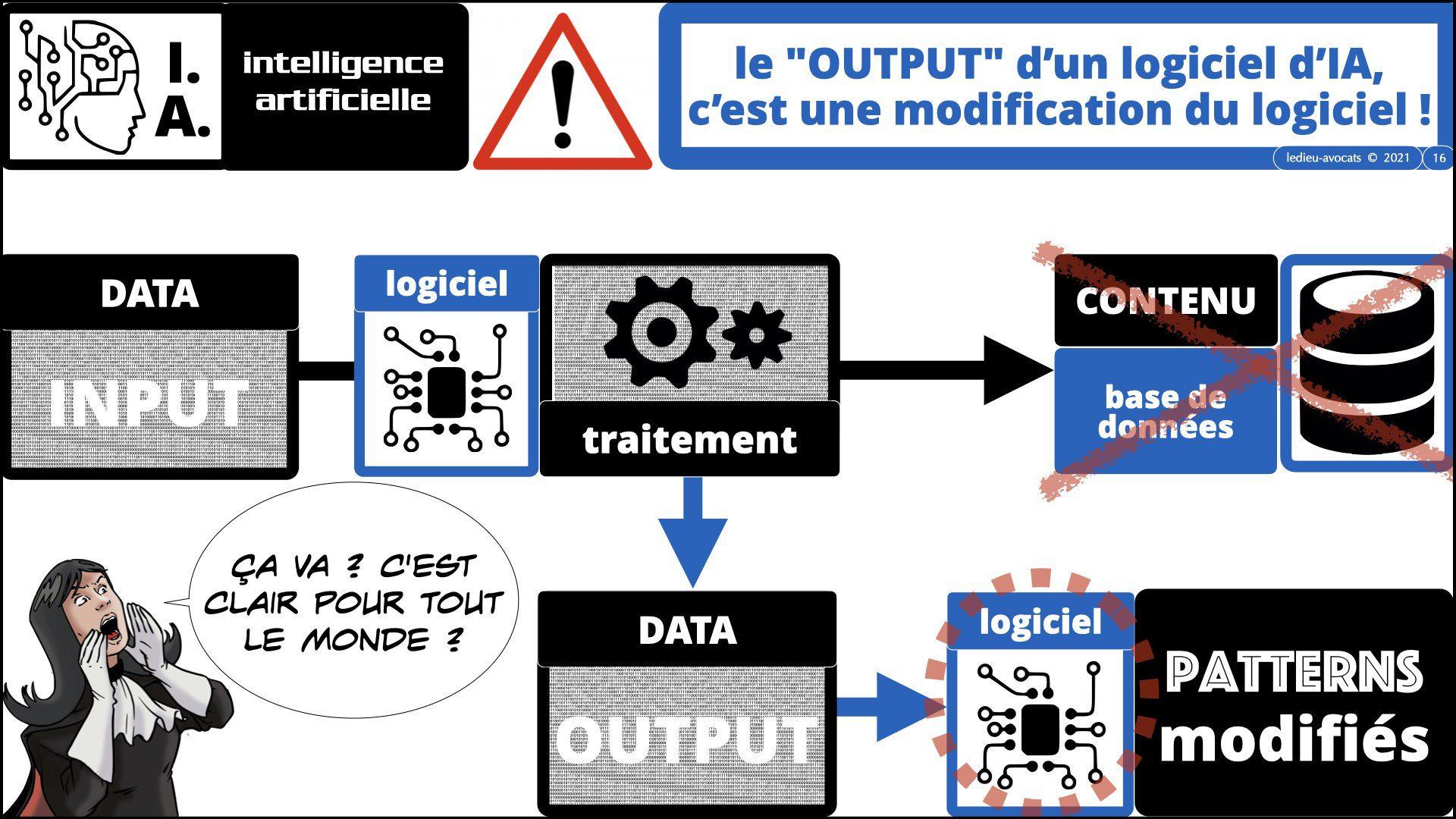 service LOGICIEL SaaS 2021 : OUTPUT et IA