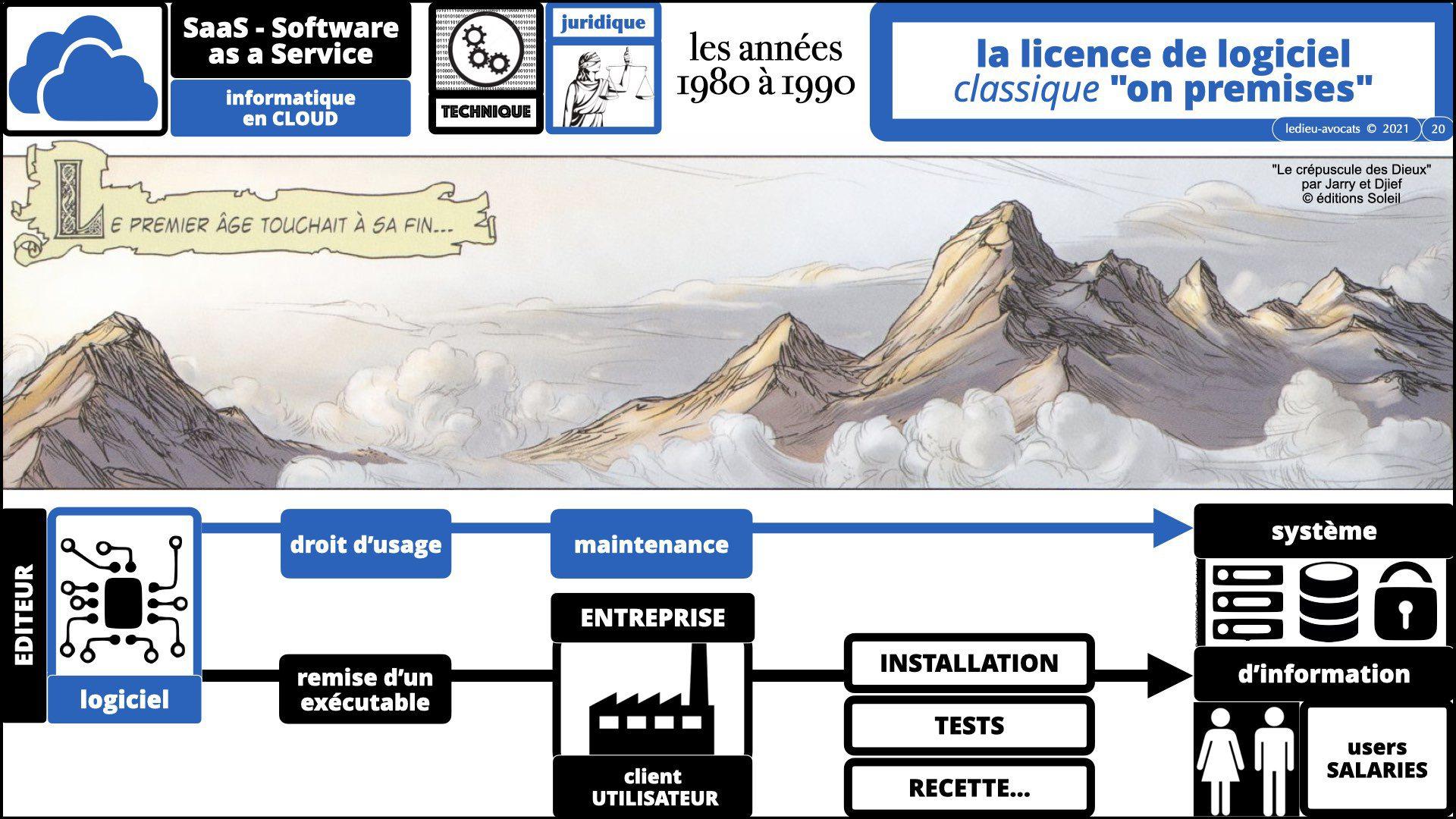 service logiciel SaaS 2021 : la licence de logiciel
