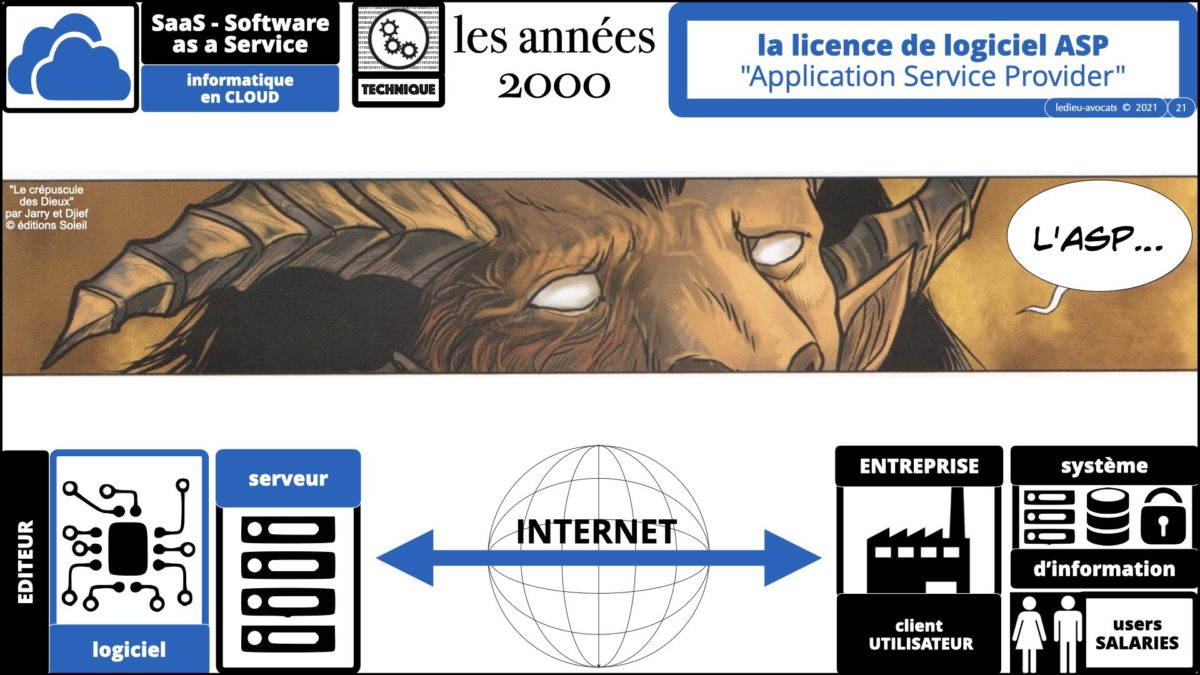 service logiciel SaaS 2021 : l'ASP