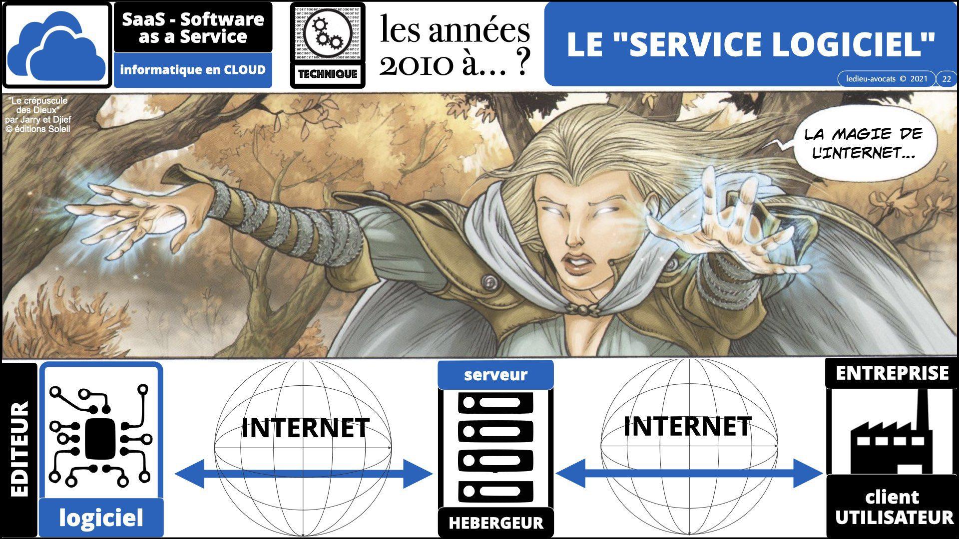 service logiciel SaaS 2021 : depuis 2010 environ
