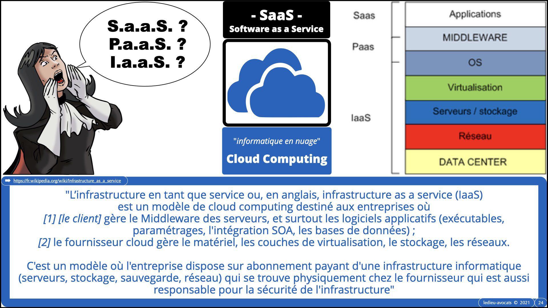 service logiciel SaaS 2021 : PaaS IaaS