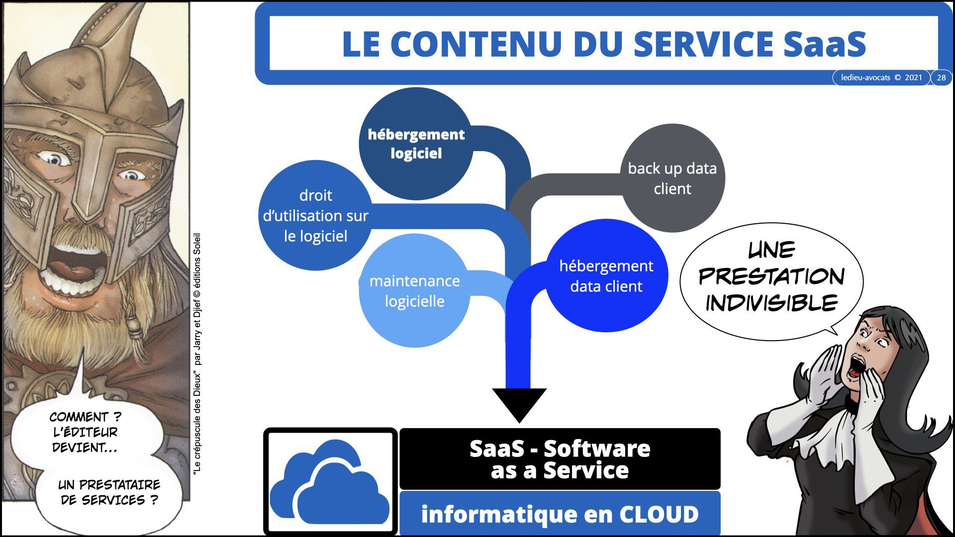 service logiciel SaaS 2021 : le contenu du service