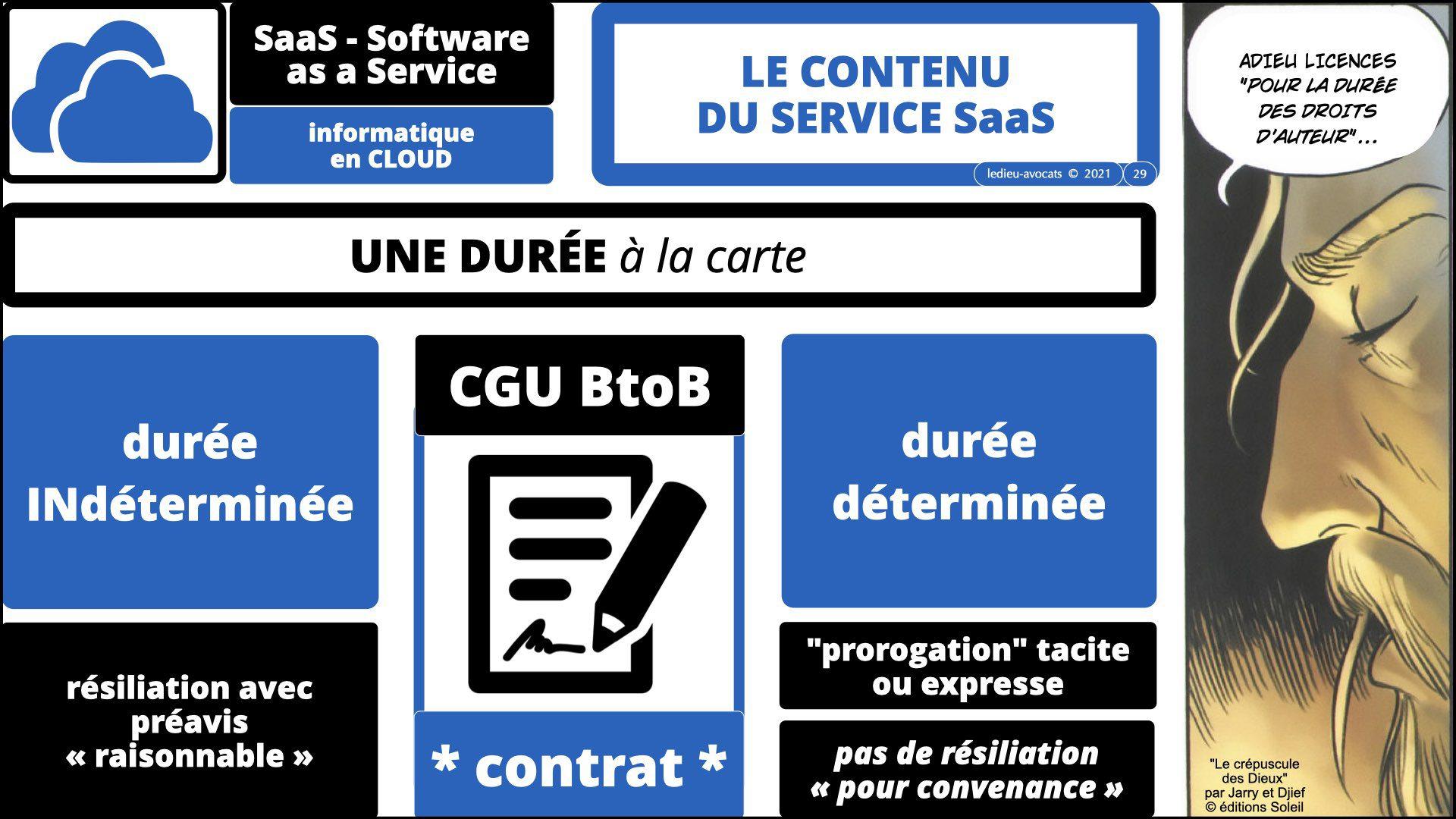 service logiciel SaaS 2021 : la durée du service