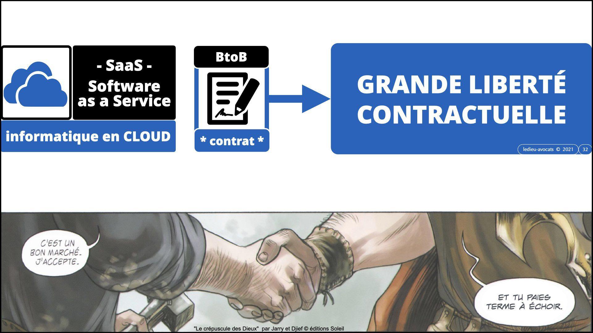 service logiciel SaaS 2021 : liberté contractuelle