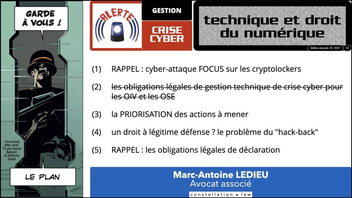 344 GESTION CRISE CYBER © Ledieu-Avocats technique droit numérique 07-09-2021.010