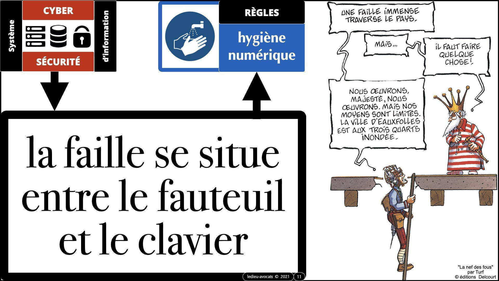 345 10 commandements hygiène numérique © Ledieu-Avocats technique droit numérique 07-09-2021.011