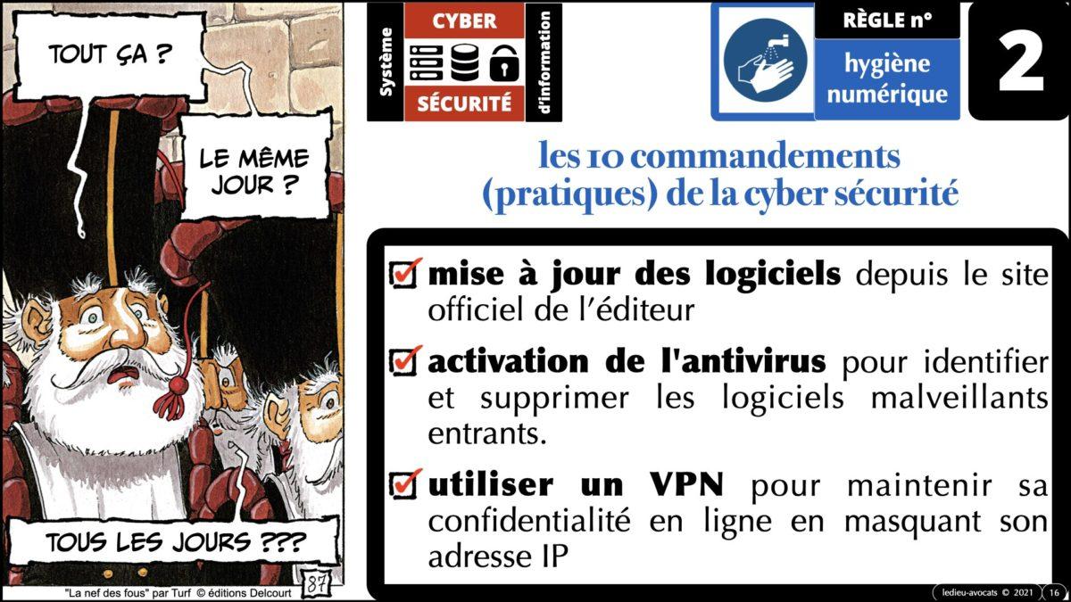 345 10 commandements hygiène numérique © Ledieu-Avocats technique droit numérique 07-09-2021.016