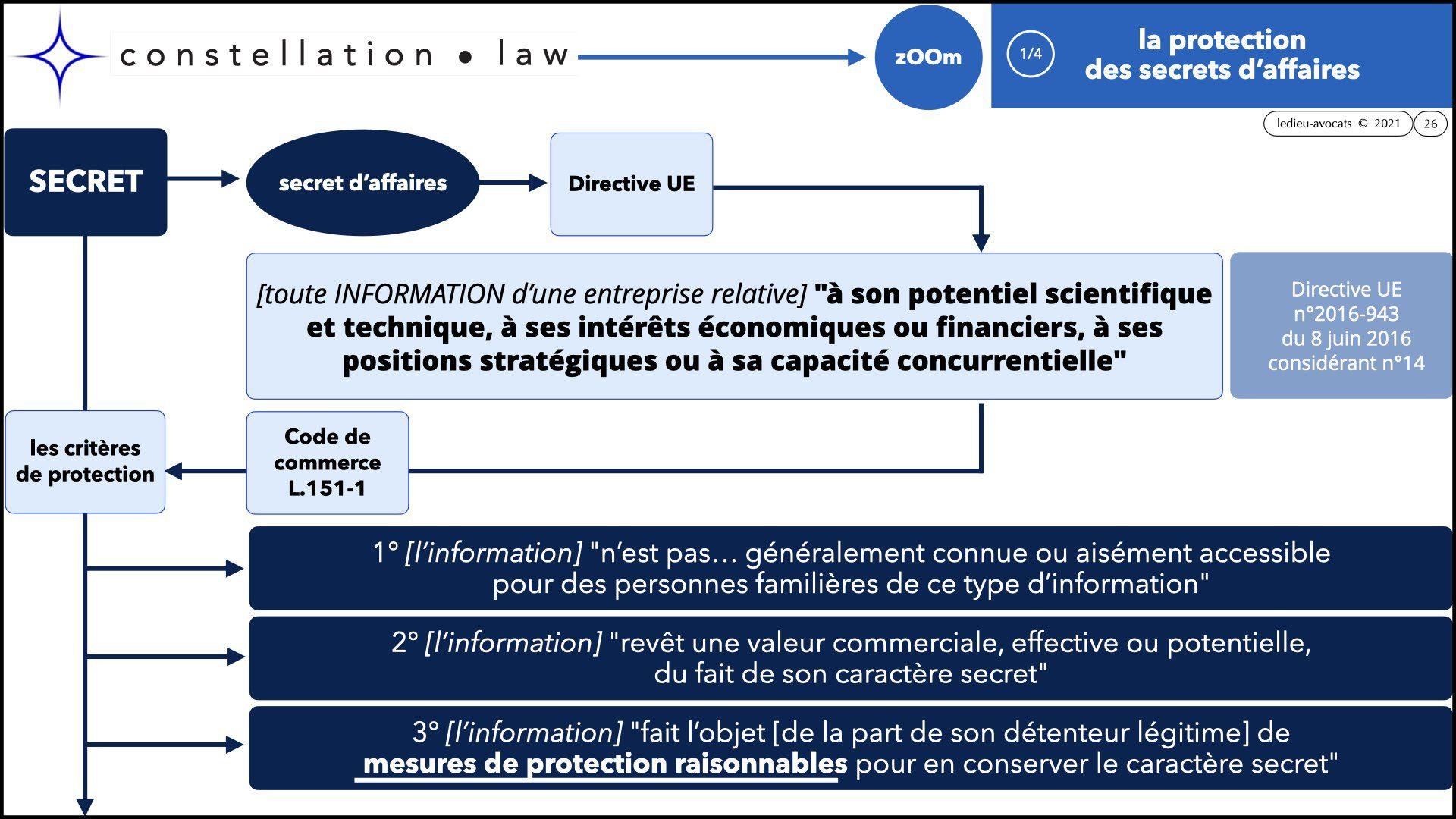 #346 zOOm X'UP SECRET d'affaire confidentialité non disclosure NDA © Ledieu Avocats technique droit numerique BLOG en BD 12-09-2021.026