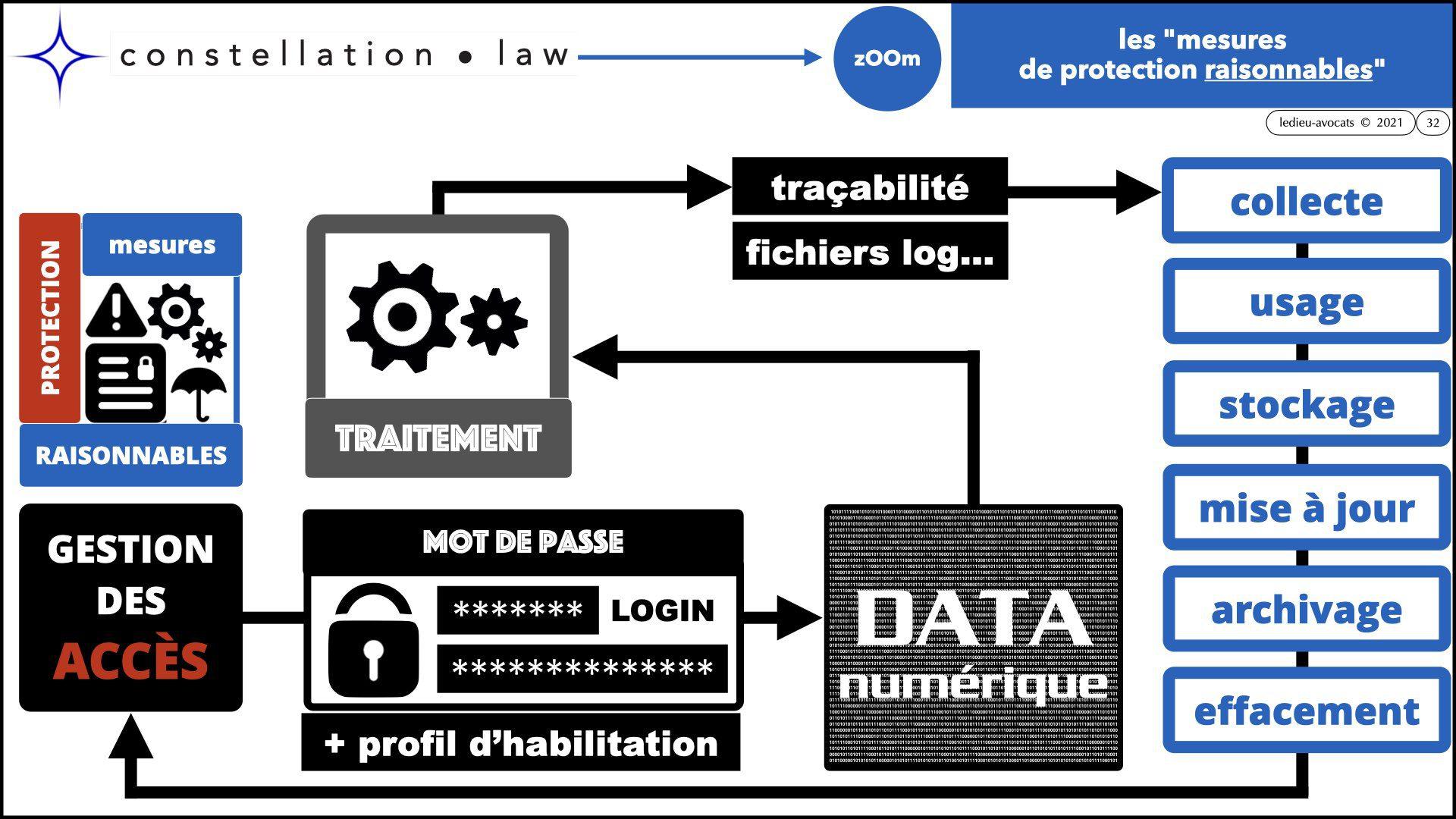 #346 zOOm X'UP SECRET d'affaire confidentialité non disclosure NDA © Ledieu Avocats technique droit numerique BLOG en BD 12-09-2021.032