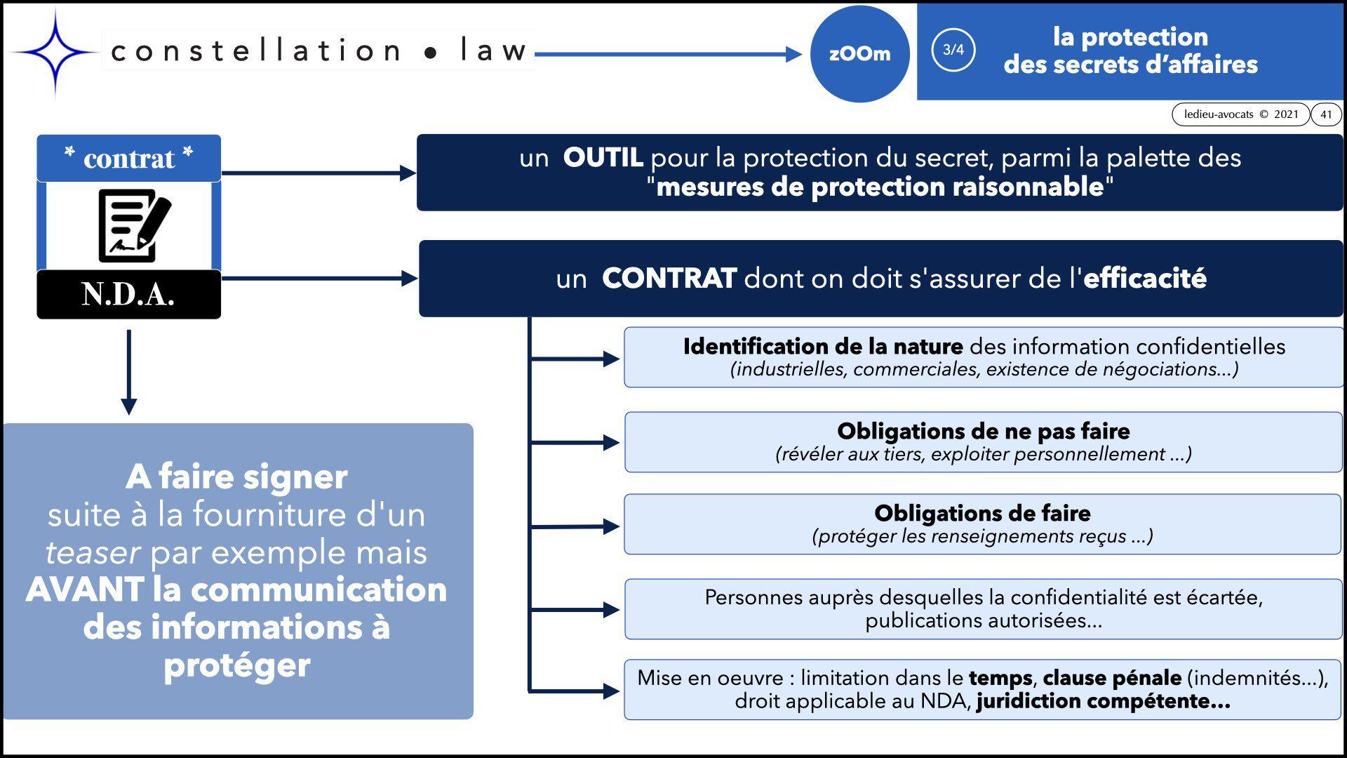 #346 zOOm X'UP SECRET d'affaire confidentialité non disclosure NDA © Ledieu Avocats technique droit numerique BLOG en BD 12-09-2021.041