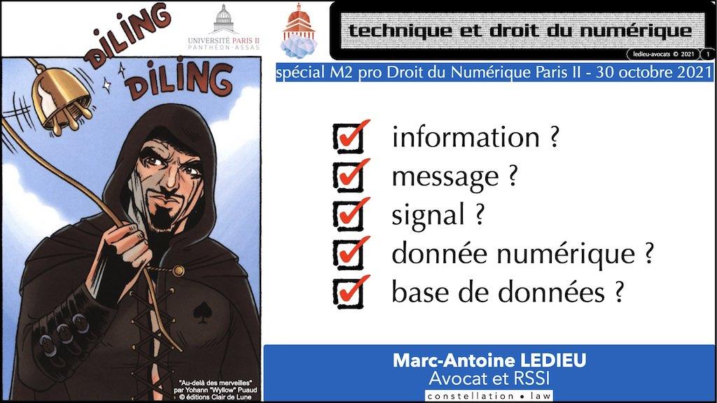 349-01 INFORMATION #MESSAGE #SUPPORT © Ledieu-Avocats technique droit numerique.001