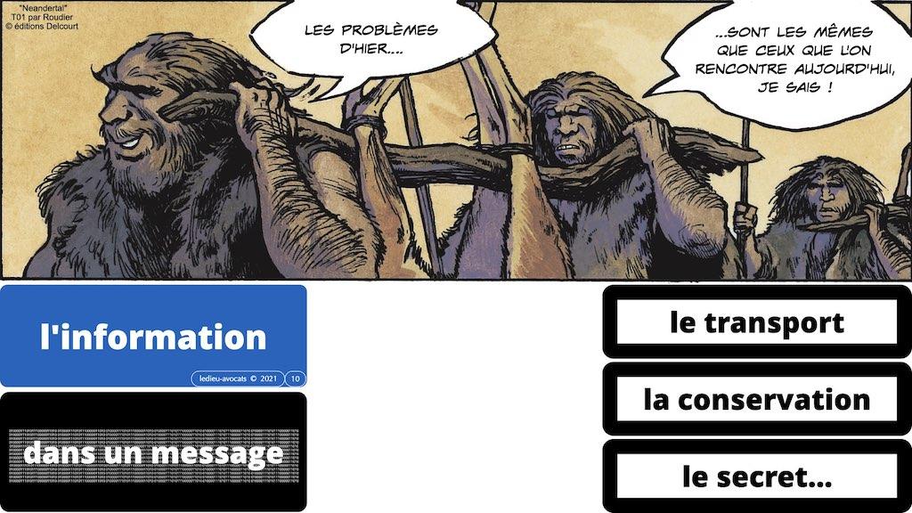 349-01 INFORMATION #MESSAGE #SUPPORT © Ledieu-Avocats technique droit numerique.010