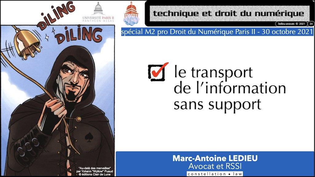 349-01 INFORMATION #MESSAGE #SUPPORT © Ledieu-Avocats technique droit numerique.034