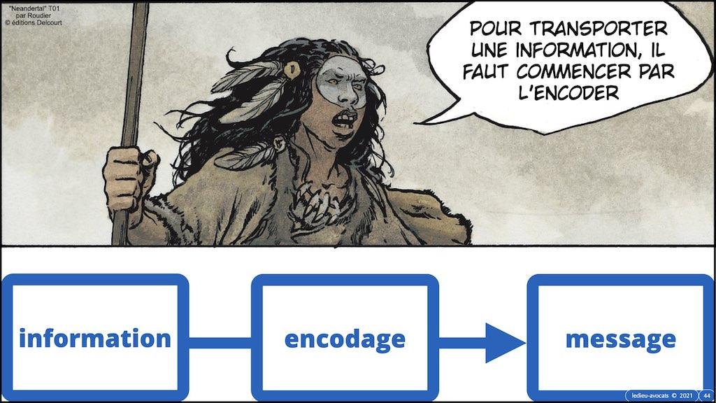 349-01 INFORMATION #MESSAGE #SUPPORT © Ledieu-Avocats technique droit numerique.044