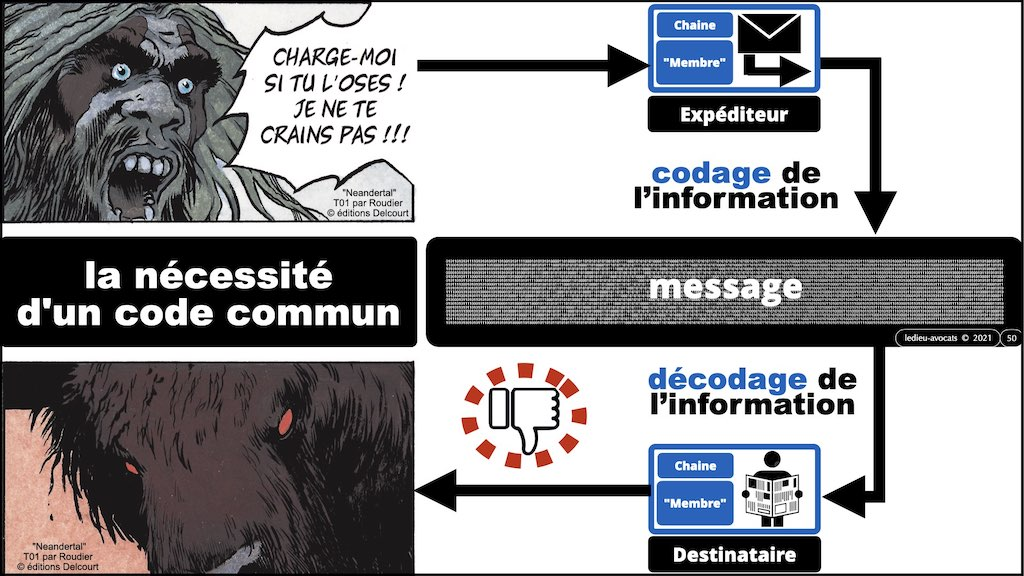 349-01 INFORMATION #MESSAGE #SUPPORT © Ledieu-Avocats technique droit numerique.050