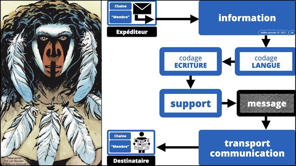 349-01 INFORMATION #MESSAGE #SUPPORT © Ledieu-Avocats technique droit numerique.058